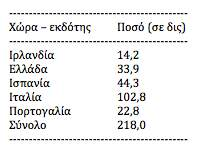 omt_stats